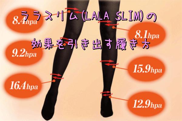 ララスリム(LALA SLIM)の効果を引き出す履き方