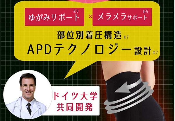 ポイント1・APDテクノロジー部位別適切着圧構造